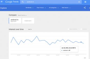 Google Trends – 5 dicas para extrair o máximo da ferramenta - M2BR Blog