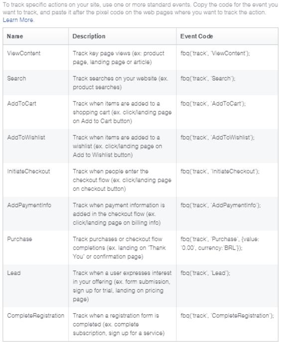 Tipos de conversão Facebook Ads - Blog da M2BR