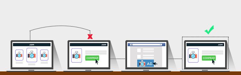 recuperar_vendas_facebook_retargeting - Blog da M2BR