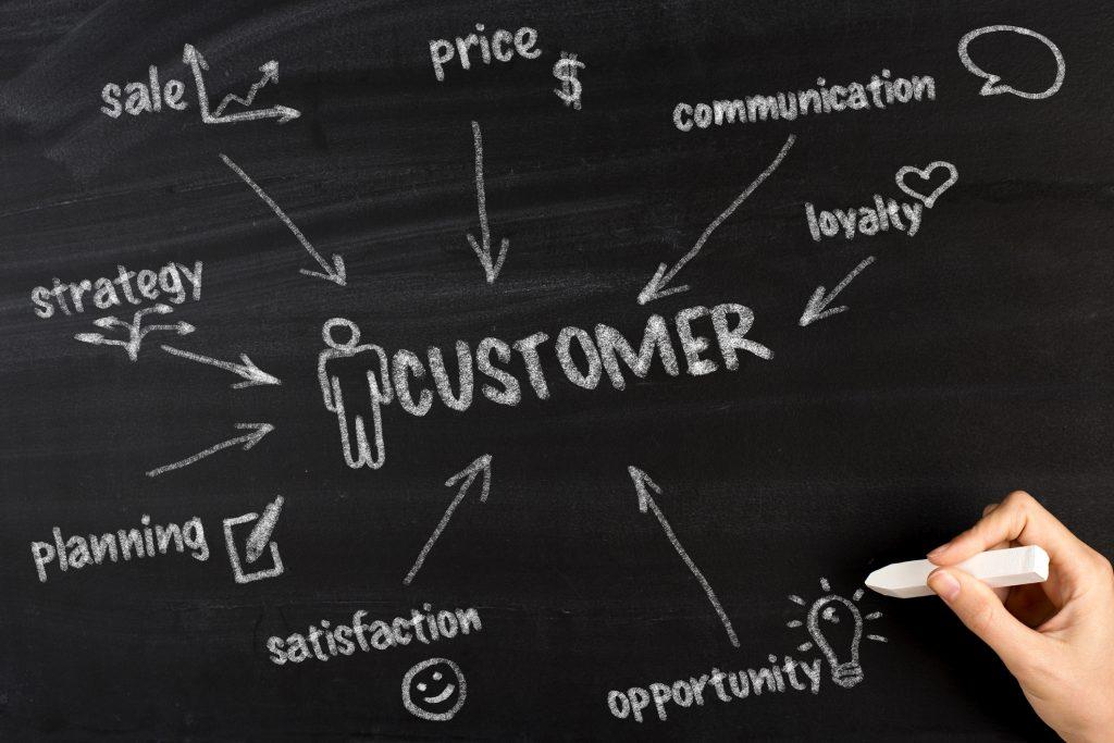 m2br_academy_jornada do consumidor