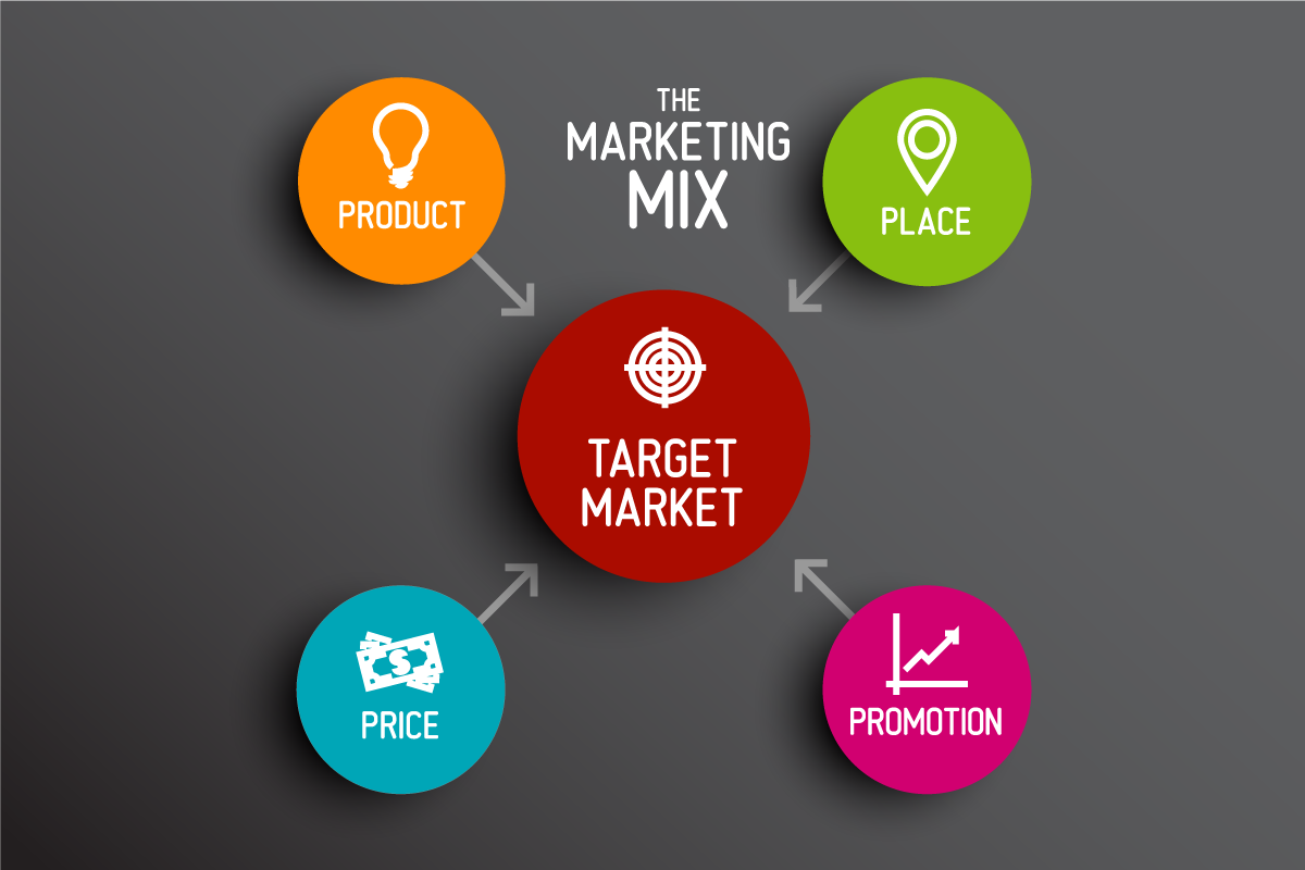 4p_marketing_mix